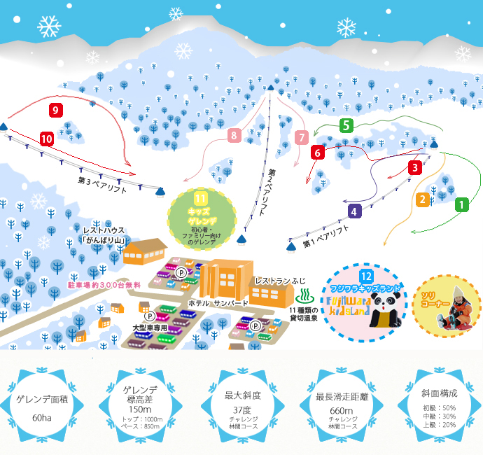 【ゲレンデレポート】藤原スキー場は家族でお得に楽しめるファミリーゲレンデ!